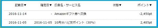 %e3%83%8f%e3%83%94%e3%82%bf%e3%82%b9